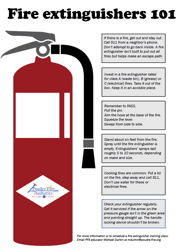 PFA Fire Extinguisher Info Graphic